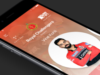 #Daily UI _Sports Player card