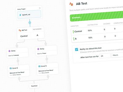 AB Testing Workflow Node journey flow diagram web app saas website ux ui ab testing ab canvas workflow