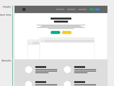 Blueprint blueprint wireframe website web header browser wire frame layout