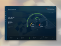 Insurance Performance Dashboard Concept