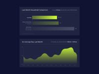 Daily UI #018: Analytics Chart