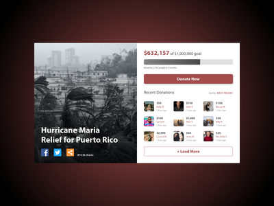 Daily UI #032: Crowdfunding progress bar fundraising social share hurricane relief crowdfund hurricane maria crowdfunding ui ui design daily ui dailyui032 dailyui