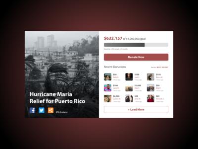 Daily UI #032: Crowdfunding