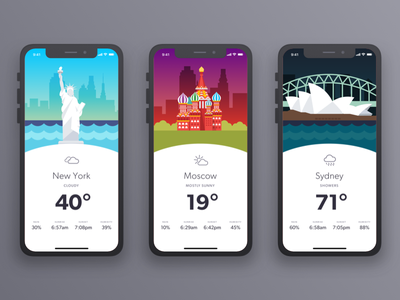 Daily UI #037: Weather mobile app ui weather dailyui037 ui design daily ui dailyui