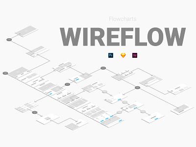 Wireflow Flowcharts ux flowchart flowcharts wireframe web website app presentation user flow uxflow wireflow