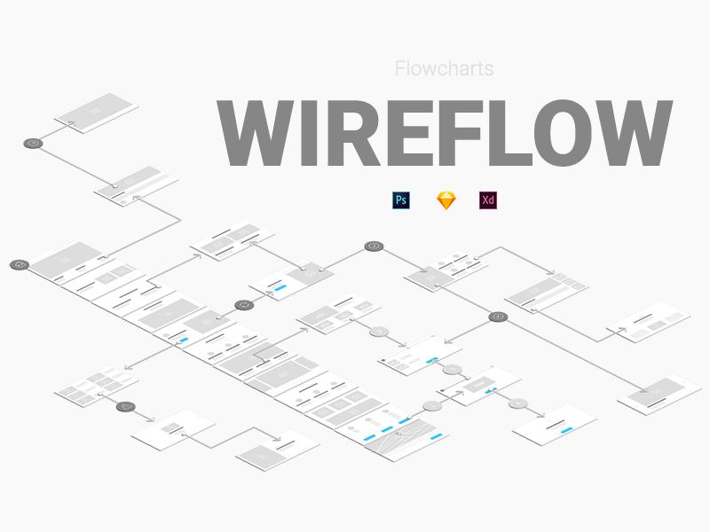 Wireflow Flowcharts