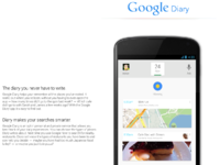 Diary concept full screen