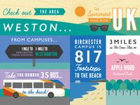 Campus Infographic