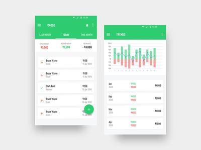 Open credit - Finance app