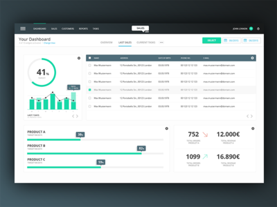 Dashboard concept for CRM