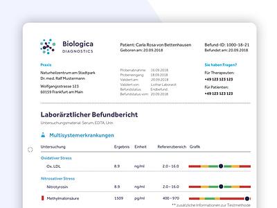 Biologica Diagnostics Blood Test report report design laboratory health app health care medicine blood test chart data bar chart data visualization
