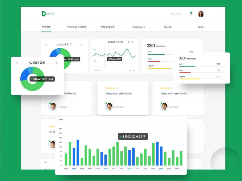 User Dashboard Concept management user sales profile plans payment graphs dashboard chart account clean