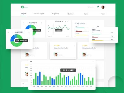 User Dashboard Concept