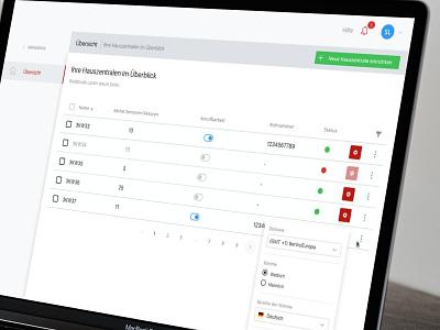 Dashboard UI iot clean simple design ui dahsboard