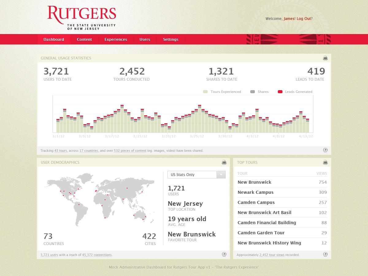 Rutgers dashboard rev3