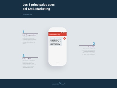 Infographic   The 6 benefits of SMS Marketing
