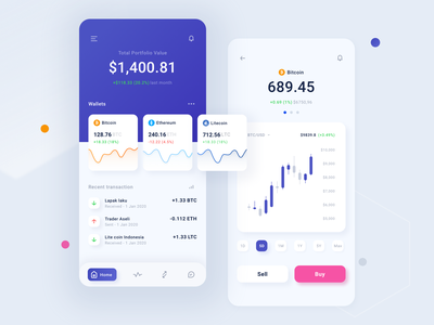 Exploration Crypto wallet bitcoin exchange trading money cryptocurrency crypto wallet minimal clean ui uiux mobile dashboad app fintech finance banking bitcoin