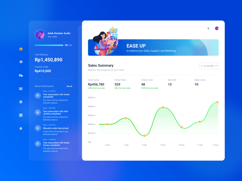 Bukatoko Sales Dashboard finance illustration ecommerce dashboard app clean minimal sales homepage landing uiux ux ui
