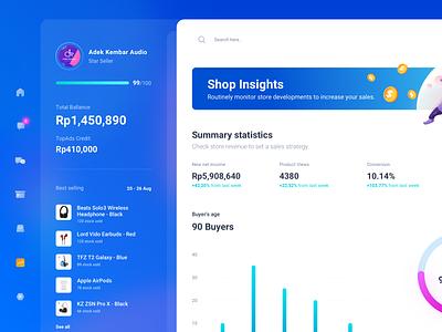 Bukatoko Shop Insight Dashboard landing clean money marketing statistic modern shop ecommerce dashboard website minimal web app icon ux ui design illustration