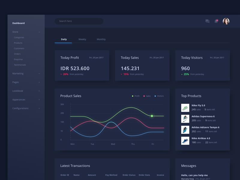 eCommerce Dashboard Exploration stats web clean desktop dailyui ux ui dark shop ecommerce dashboard