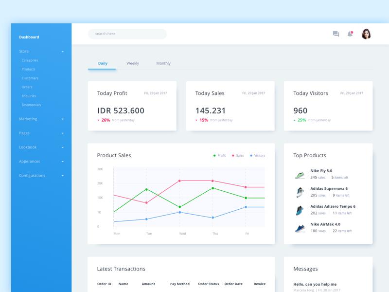 E Commerce Dashboard Light website ux ui stats shop ecommerce desktop dashboard dailyui clean app