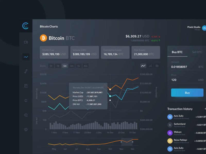 Crypto Coin Trade trade coin app money icons blockchain chart graph stats wallet cryptocurrency crypto bitcoin dashboard ipad ui clean