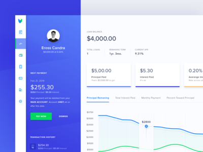 Student Loans App