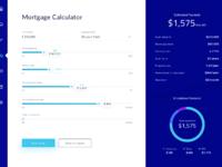 Mortgage calculator full