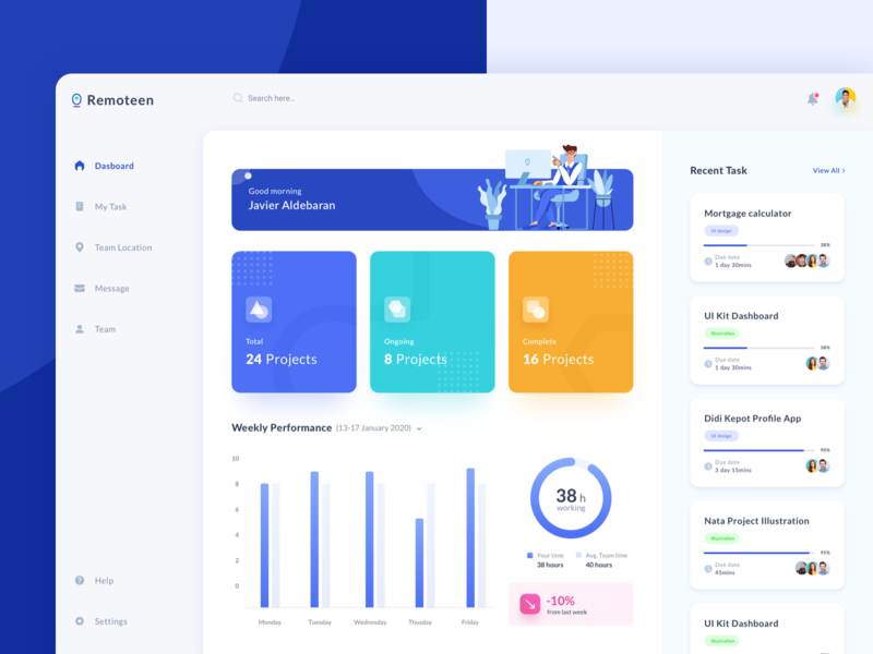 Remoteen Dashboard Home teamwork webapp project management kanban ui ux analitycs statistic task manager task management dashboard illustration app ui