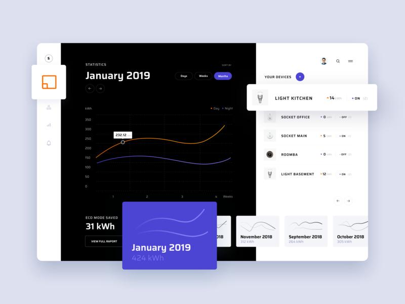 Smartly App - Dashboard Web shadow device design home interface flat ux ui dashboard uiux dashboard ui