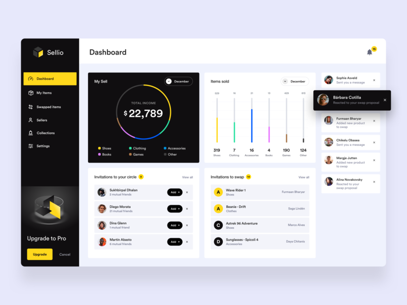 Sellio - Dashboard ui ux dashboard sellio items swap manage clothes shoes summary graph diagrams ecommerce