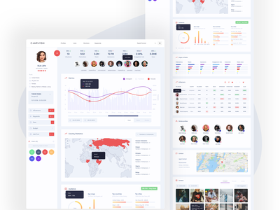 Dashboard white monitoring charts minimal flat app branding design ux ui monitoring white web