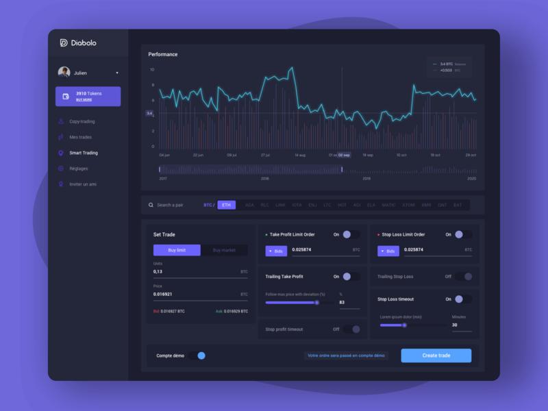 Diabolo dashboard trading graphic chart eth btc bitcoin tradingview purple trade set dashboard trading dark black minimal flat app ux branding ui design