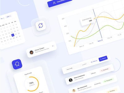 HR Management Platform - Web APP Dashboard Design System 🧞 data visualization web app hrm hr software graphic dashboard app ui elements design system webapp design calendar clean design