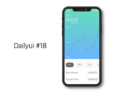 Dailyui #018 - Analytics Chart dailyui analytics chart daily ui