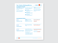 Implementation Guide One-Pager