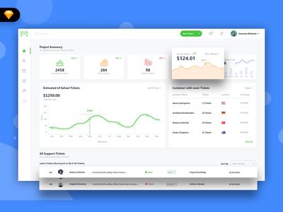 Maxamis Support Tickets Admin Dashboard UI (SKETCH) webapp uidesign uikit dashboard admin market ui admindashboard sales material tickets support