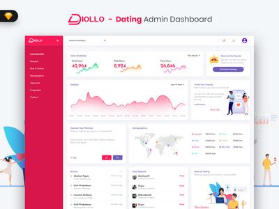 Diollo - Dating Admin Dashboard UI Kit (SKETCH) webapp uidesign uikit dashboard admin market ui admindashboard sales material meeting dating