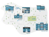 Interactive infographic of Megabank Town