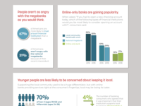 Infographic on Financial Institutions