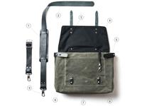 Ugmonk Messenger Bag Details