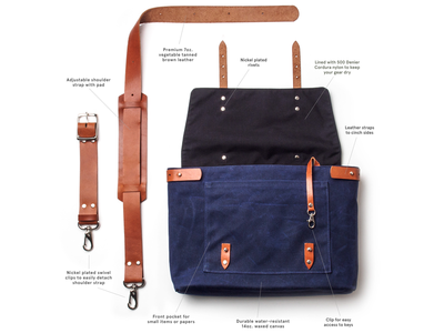 Messenger Bag Details ugmonk product photography product page