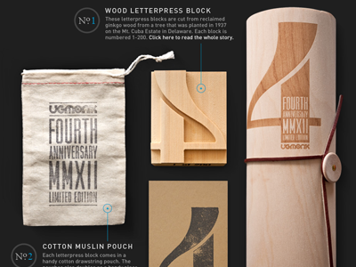 Anniversary detail page ugmonk 4th layout product page packaging branding wood engraved