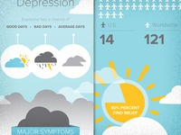 MoodHacker Infographic