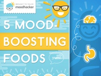 Mood & Food Infographic