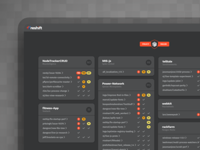 Developer's Security Dashboard