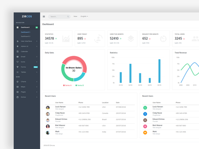 Zircos - Admin card projects admin dashboard ux ui design