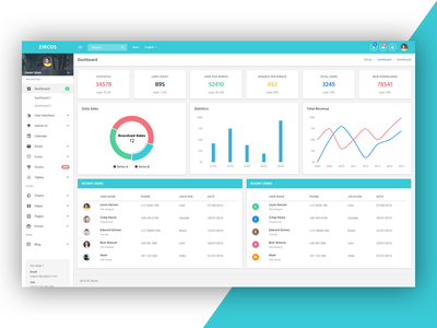 Zircos - Material Design card projects admin dashboard ux ui design