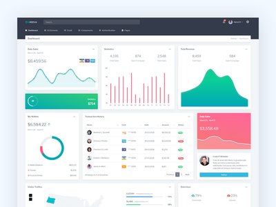 Greeva - Admin Dashboard web app ui modern flat ecommerce dashboard crm colorful admin dashboard admin