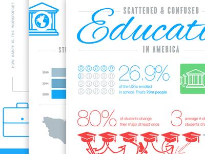 Education Infograph